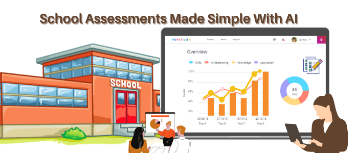 PepStudy School Asessment Tests for K12 school, CBSE Schools Online Asessment Test