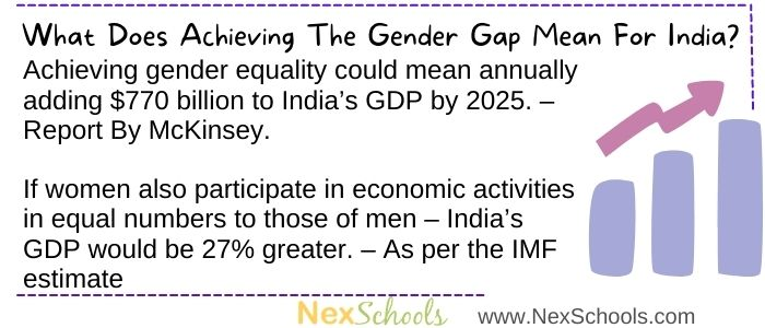 Achieving Gender Gap in India, Mckinsey Report, IMF Report of women labour particiaption, blog on gender parity, women`s day, Women gender ineaqulity challenges and solutions