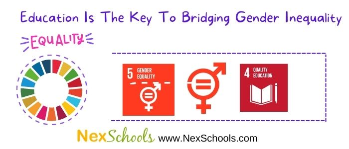 Achieving Gender Gap in India, Mckinsey Report, IMF Report of women labour particiaption, blog on gender parity, women`s day, Women gender ineaqulity challenges and solutions, Education key to gender parity, Eaquality for women through education, SDGs in school for gender inequality